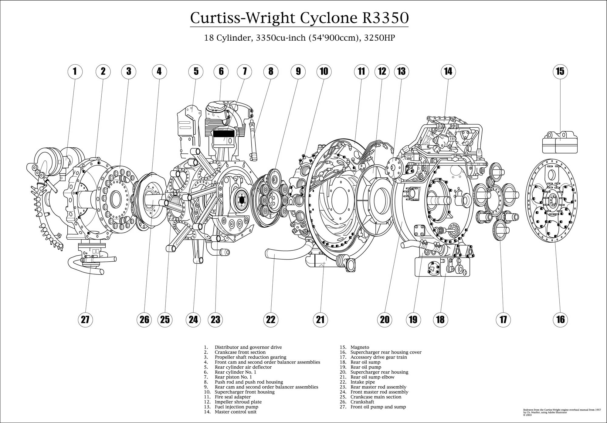 Curtiss Wright R 3350